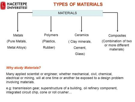difference between polymers and metals