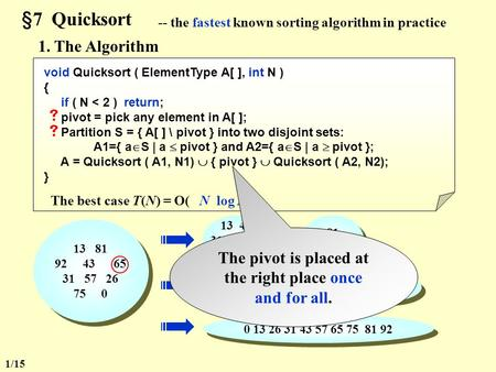 §7 Quicksort -- the fastest known sorting algorithm in practice 1. The Algorithm void Quicksort ( ElementType A[ ], int N ) { if ( N < 2 ) return; pivot.