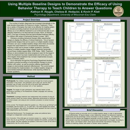 Using Multiple Baseline Designs to Demonstrate the Efficacy of Using Behavior Therapy to Teach Children to Answer Questions Kathryn R. Haugle, Chelsea.