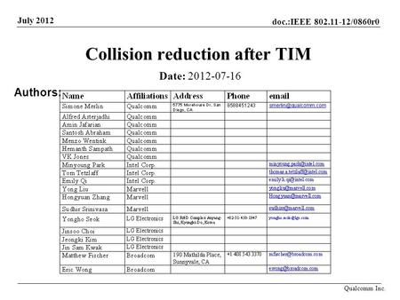 Doc.:IEEE 802.11-12/0860r0 July 2012 Qualcomm Inc. Collision reduction after TIM Date: 2012-07-16 Authors: