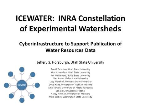 ICEWATER: INRA Constellation of Experimental Watersheds Cyberinfrastructure to Support Publication of Water Resources Data Jeffery S. Horsburgh, Utah State.
