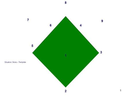1 3 2 1 46 5 7 8 9 Situation: None – Template. 2 3 2 1 4 6 5 7 8 9 Situation: Baserunners: None Action: GB to 3B Infield: 3B and SS field ball, 2B cover.