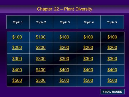 Chapter 22 – Plant Diversity $100 $200 $300 $400 $500 $100$100$100 $200 $300 $400 $500 Topic 1Topic 2Topic 3Topic 4 Topic 5 FINAL ROUND.