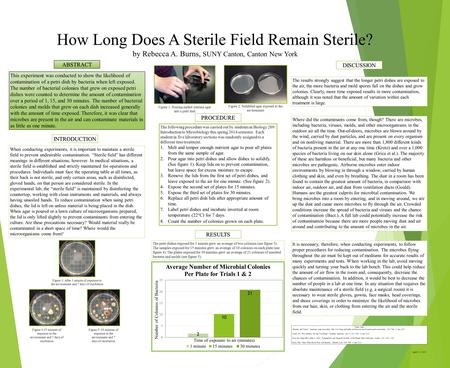 How Long Does A Sterile Field Remain Sterile? by Rebecca A. Burns, SUNY Canton, Canton New York This experiment was conducted to show the likelihood of.