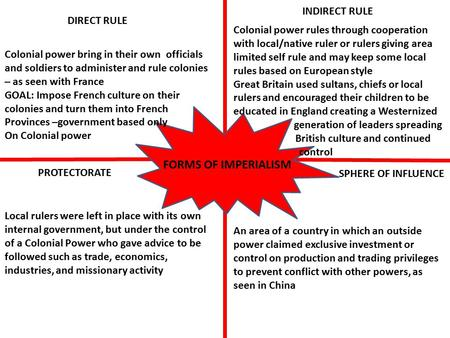 FORMS OF IMPERIALISM DIRECT RULE INDIRECT RULE PROTECTORATE SPHERE OF INFLUENCE Colonial power bring in their own officials and soldiers to administer.