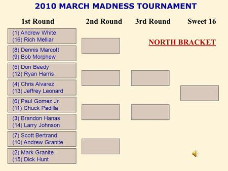 2010 MARCH MADNESS TOURNAMENT 1st Round (8) Dennis Marcott (9) Bob Morphew 2nd Round3rd RoundSweet 16 (2) Mark Granite (15) Dick Hunt (7) Scott Bertrand.