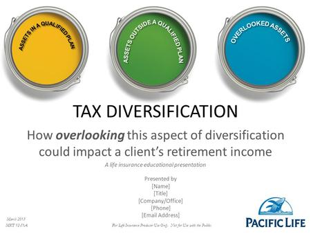 How overlooking this aspect of diversification could impact a client's retirement income A life insurance educational presentation Presented by [Name]