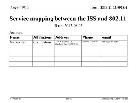 Submission doc.: IEEE 11-13/0938r1 August 2013 Norman Finn, Cisco SystemsSlide 1 Service mapping between the ISS and 802.11 Date: 2013-08-05 Authors: