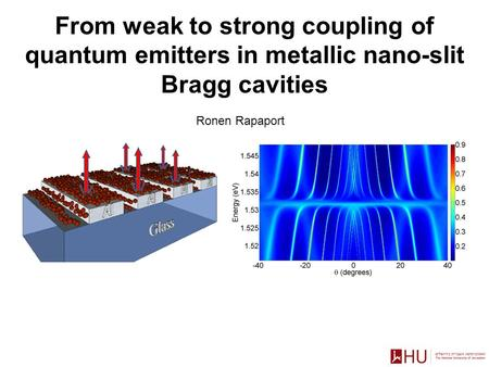From weak to strong coupling of quantum emitters in metallic nano-slit Bragg cavities Ronen Rapaport.