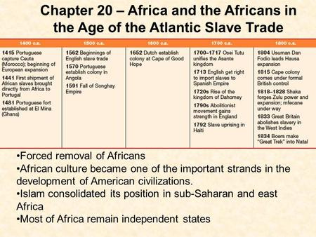 Forced removal of Africans