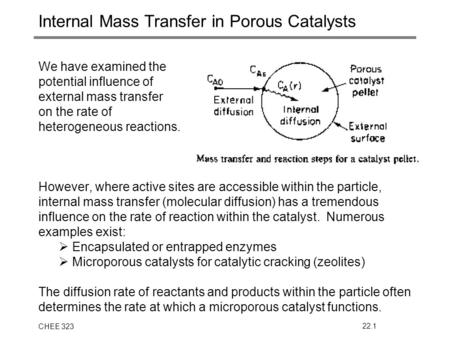 CHEE 32322.1 Internal Mass Transfer in Porous Catalysts We have examined the potential influence of external mass transfer on the rate of heterogeneous.