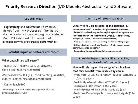 Priority Research Direction (I/O Models, Abstractions and Software) Key challenges What will you do to address the challenges? – Develop newer I/O models.