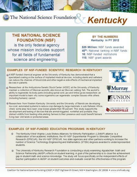 Ff BY THE NUMBERS Kentucky in FY 2012 $25 Million: NSF funds awarded 40 th : National ranking in NSF funds 16: NSF-funded institutions 115: NSF grant awards.