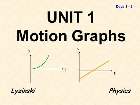 Days 1 - 2 UNIT 1 Motion Graphs x t Lyzinski						Physics.