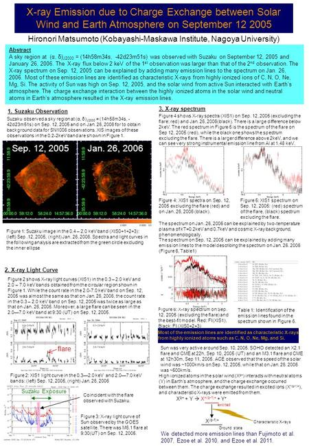 X-ray Emission due to Charge Exchange between Solar Wind and Earth Atmosphere on September 12 2005 Hironori Matsumoto (Kobayashi-Maskawa Institute, Nagoya.