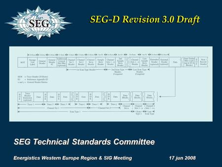 SEG Technical Standards Committee Energistics Western Europe Region & SIG Meeting 17 jun 2008 SEG Technical Standards Committee Energistics Western Europe.