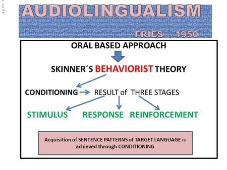 ORAL BASED APPROACH SKINNER´S BEHAVIORIST THEORY CONDITIONING RESULT of THREE STAGES STIMULUS RESPONSE REINFORCEMENT 1 ST T E R M T. Acquisition of SENTENCE.