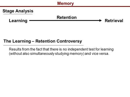 The Learning – Retention Controversy