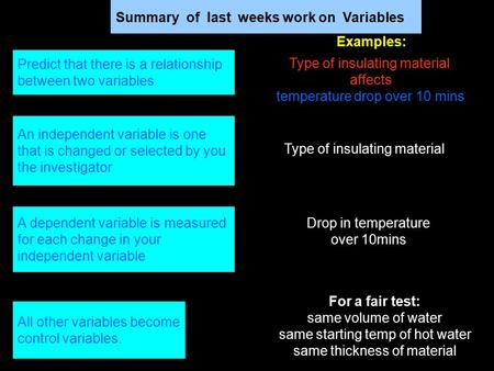 Summary of last weeks work on Variables Predict that there is a relationship between two variables An independent variable is one that is changed or selected.