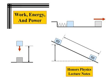 Work, Energy, And Power m Honors Physics Lecture Notes.