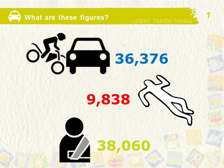 What are these figures? 36,376 9,838 38,060 1. Driving safety Module three Topic two.