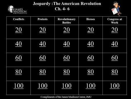 Jeopardy :The American Revolution Ch. 4- 6 ConflictsProtestsRevolutionary Battles HeroesCongress at Work 20 40 60 80 100 Compliments of the James Madison.