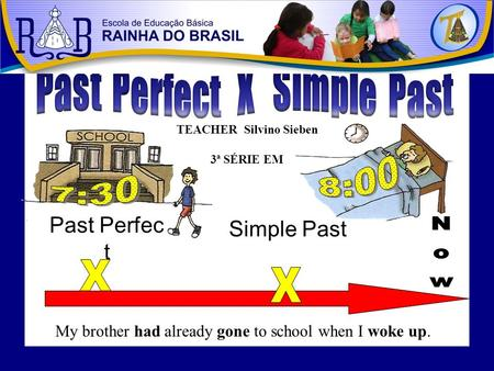 Simple Past Past Perfec t My brother had already gone to school when I woke up. TEACHER Silvino Sieben 3ª SÉRIE EM.