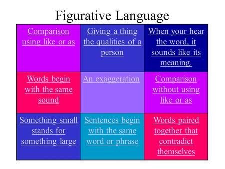 Figurative Language Comparison using like or as Giving a thing the qualities of a person When your hear the word, it sounds like its meaning. Words begin.