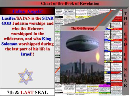 AFTER THE TEN HORNS IN THE LATTER TIME OF THEIR KINGDOM KINGDOM !!!! Dan 7:8,20-25&8:23 THE 7 TH SEAL For the Last 3 ½ Yrs! The Old Serpent Latter Time.