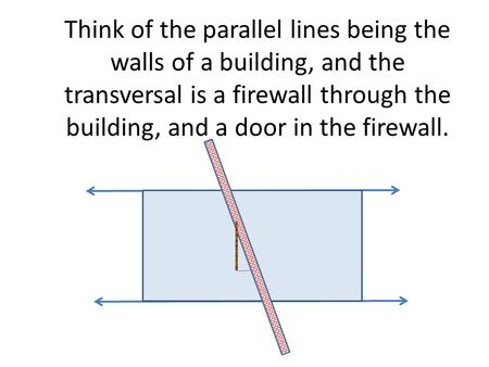Think of the parallel lines being the walls of a building, and the transversal is a firewall through the building, and a door in the firewall.