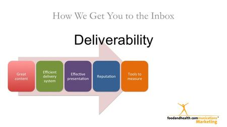 Deliverability How We Get You to the Inbox. +98 % Our Deliverability routinely ranks in the high 90s. There's another way of saying this: We Get Your.