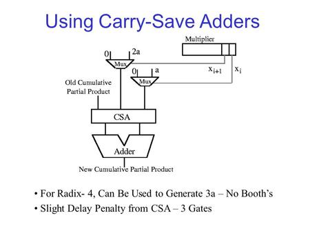 Using Carry-Save Adders For Radix- 4, Can Be Used to Generate 3a – No Booth's Slight Delay Penalty from CSA – 3 Gates.