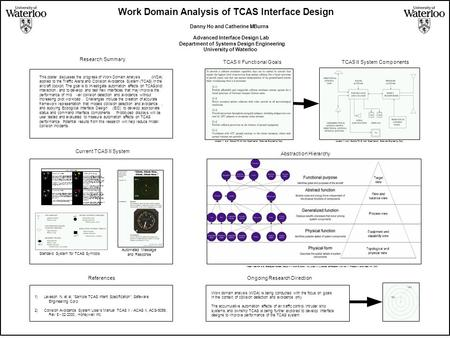 Work Domain Analysis of TCAS Interface Design Danny Ho and Catherine M.Burns Advanced Interface Design Lab Department of Systems Design Engineering University.
