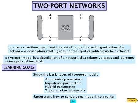 TWO-PORT NETWORKS In many situations one is not interested in the internal organization of a network. A description relating input and output variables.