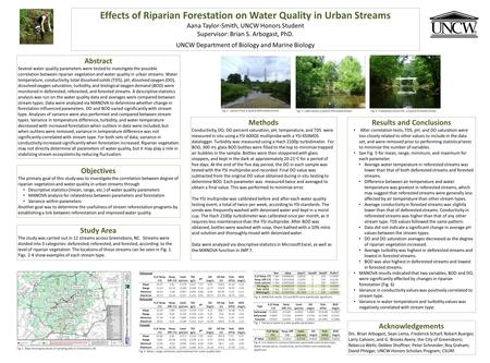 Effects of Riparian Forestation on Water Quality in Urban Streams Aana Taylor-Smith, UNCW Honors Student Supervisor: Brian S. Arbogast, PhD. UNCW Department.