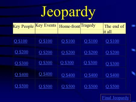 Jeopardy Key People Key Events Home-front Tragedy The end of it all Q $100 Q $200 Q $300 Q $400 Q $500 Q $100 Q $200 Q $300 Q $400 Q $500 Final Jeopardy.