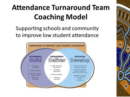 Attendance Turnaround Team Coaching Model Supporting schools and community to improve low student attendance.