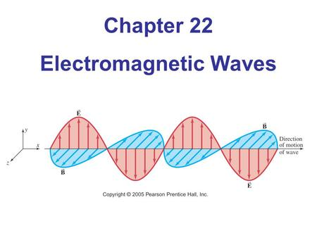 Chapter 22 Electromagnetic Waves. Units of Chapter 22 Changing Electric Fields Produce Magnetic Fields; Maxwell's Equations Production of Electromagnetic.