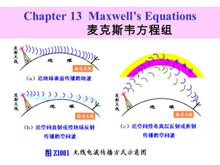 Chapter 13 Maxwell's Equations 麦克斯韦方程组. Maxwell summarized the experimental laws of electricity and magnetism—the laws of Coulomb, Gauss, Biot-Savart,