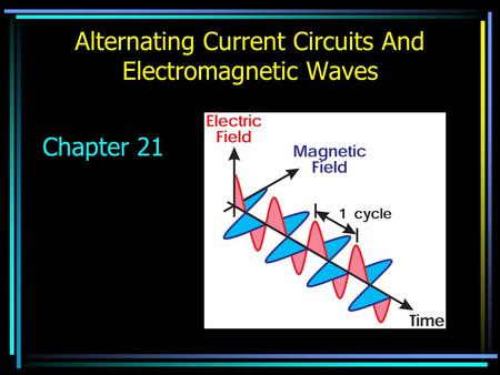 Alternating Current Circuits And Electromagnetic Waves Chapter 21.