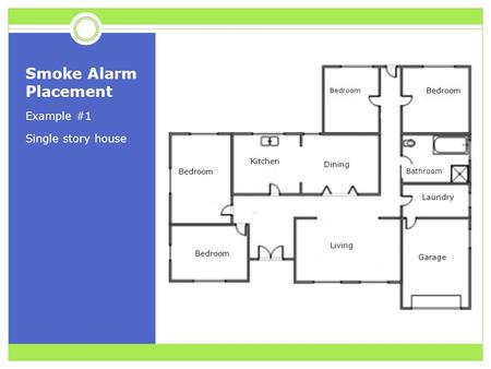 Smoke Alarm Placement Example #1 Single story house Laundry Garage Living Dining Kitchen Bedroom Bathroom.