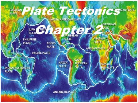 Plate Tectonics Chapter 2. Scientific Method 1. Observation (fact) –This is a repeatable measurement or experiment 2. Hypothesis –One or more possible.