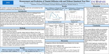 Measurement and Prediction of Timolol Diffusion with and Without Simulated Tear Flow Rowe T.E 1, Akande J.A 1A, Reed K. 2 A Ophthalmic Formulation Development,