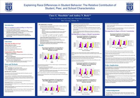 Explaining Race Differences in Student Behavior: The Relative Contribution of Student, Peer, and School Characteristics Clara G. Muschkin* and Audrey N.