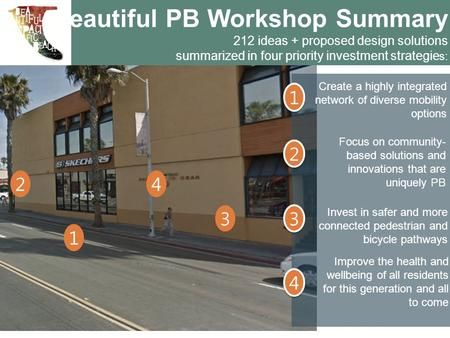 Beautiful PB Workshop Summary 212 ideas + proposed design solutions summarized in four priority investment strategie s: Create a highly integrated network.
