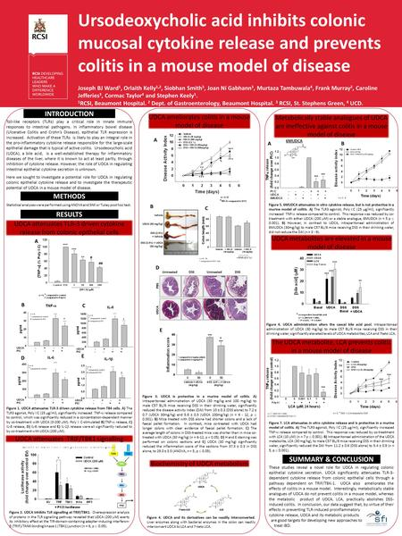 Ursodeoxycholic acid inhibits colonic mucosal cytokine release and prevents colitis in a mouse model of disease Joseph BJ Ward 1, Orlaith Kelly 1,2, Siobhan.