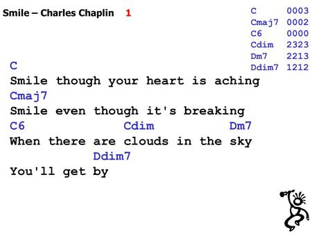 Smile – Charles Chaplin 1 C Smile though your heart is aching Cmaj7 Smile even though it's breaking C6 Cdim Dm7 When there are clouds in the sky Ddim7.
