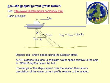 A A v beam v ship v ship = v beam / sin( A ) Doppler log - ship's speed using the Doppler effect. ADCP extends this idea to calculate water speed relative.