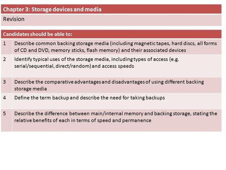Chapter 3: Storage devices and media Revision