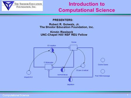 Computational Science 1 Introduction to Computational Science PRESENTERS: Robert R. Gotwals, Jr. The Shodor Education Foundation, Inc. Ozone O3 creation.